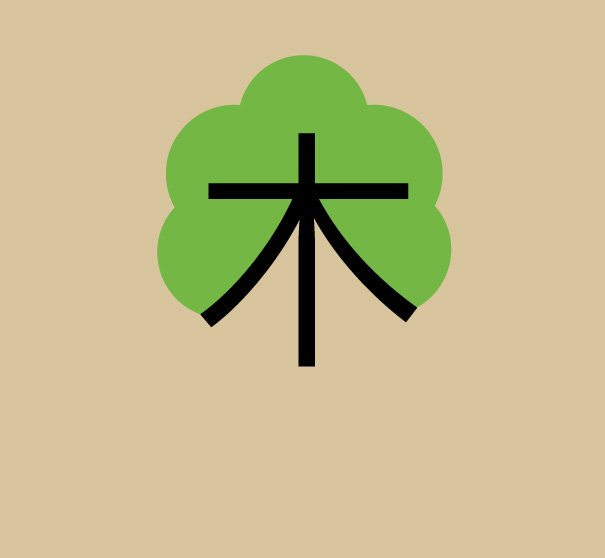 learn-chinese-easy-chineasy-4