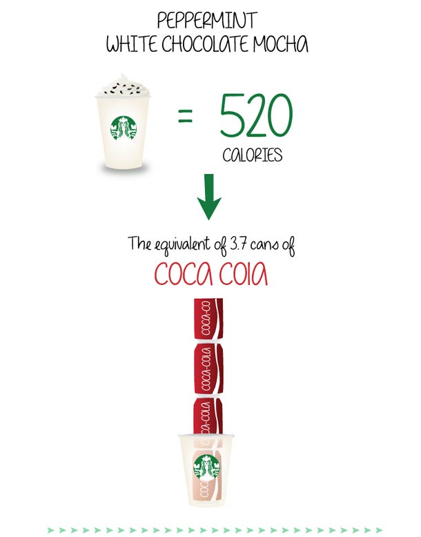 calories-starbucks-2