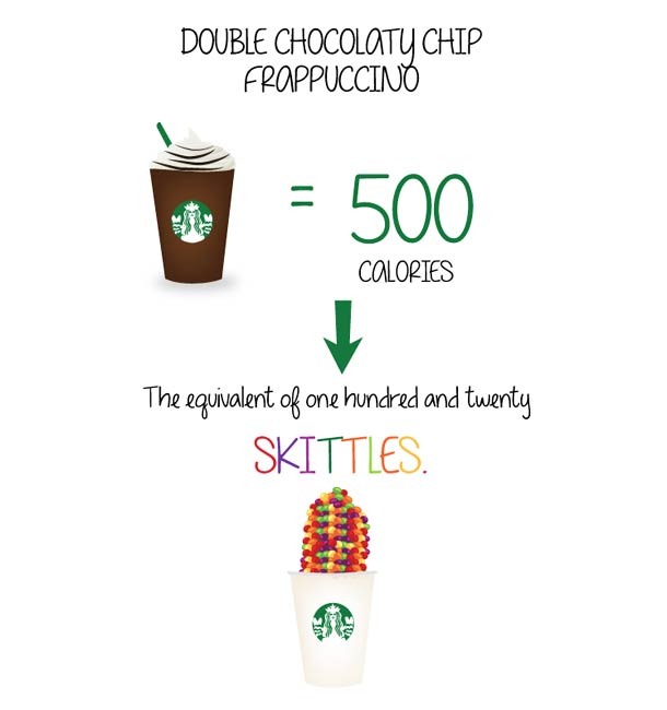 calories-starbucks-3