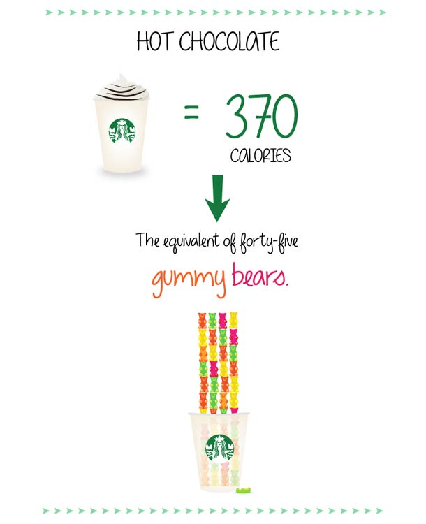 calories-starbucks-4