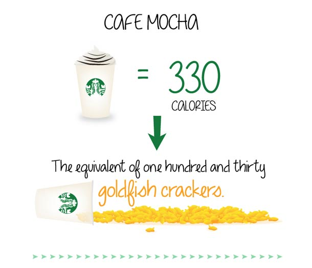 calories-starbucks-6